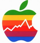 Apple Logo Graph