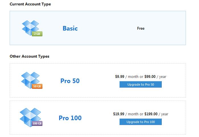 Dropbox - ponuka produktov