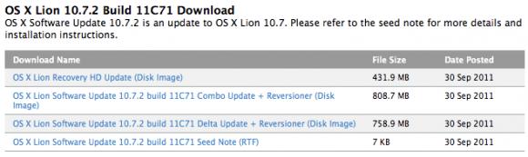OS X 10.7.2 Lion