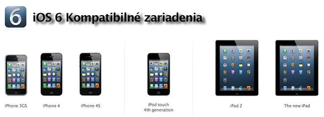 iOS 6 Kompatibilita