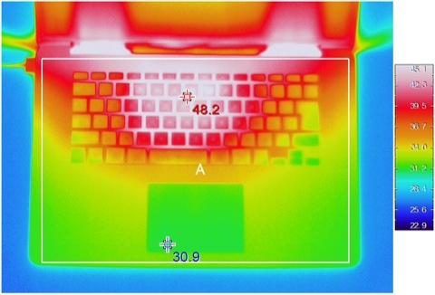 Retina MacBook Pro - termálne testy