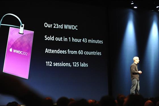 WWDC 2012 - Stats