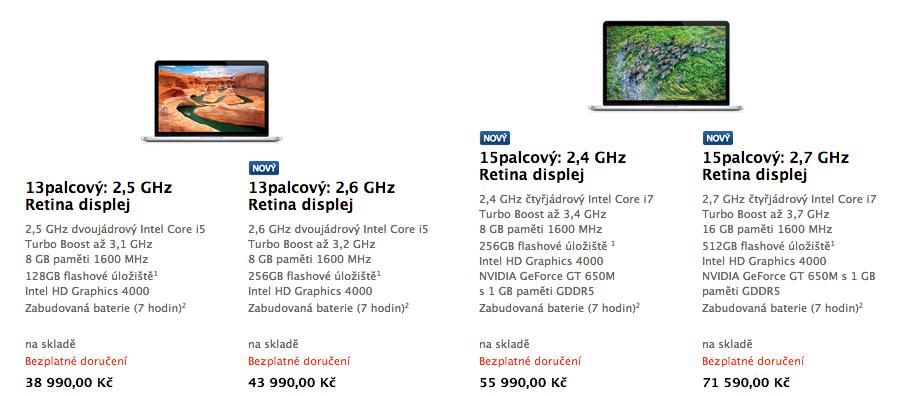 MacBook Pro Retina aktualizácia
