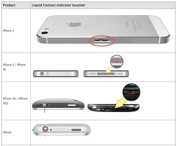 iPhone snímač kontaktu s vodou