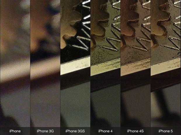 iPhone a vývoj kvality jeho fotoaparátu